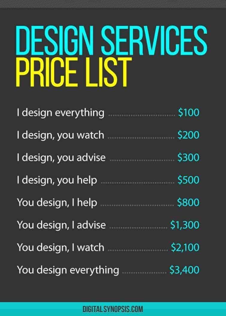 Humor op je website grapje tarieven