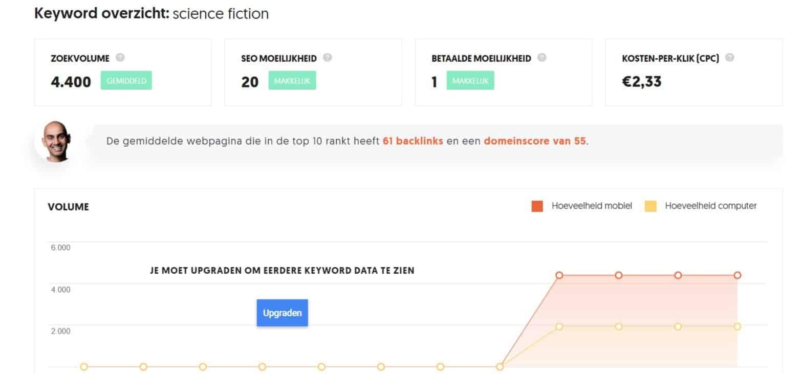Schermafbeelding van het Ubersuggest dashboard met statistieken rondom de zoekopdracht science fiction