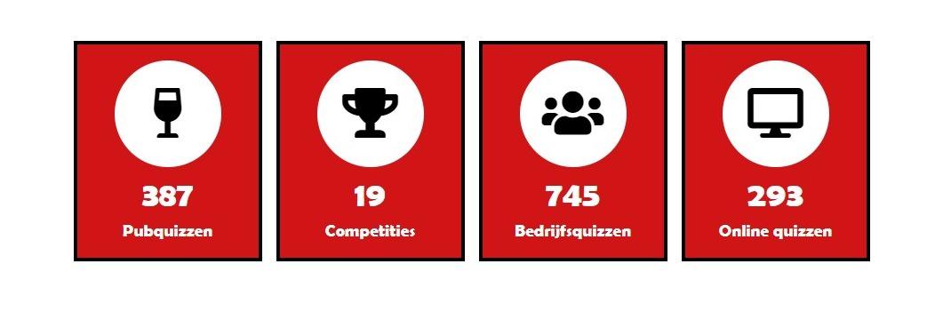 Schermafbeelding van een sectie van de website Quizbrothers.nl waarin het aantal quizzen en competities grafisch wordt weergegeven. Dit soort afbeeldingen zijn een goed voorbeeld van sociale bewijskracht.
