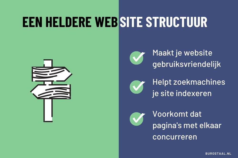 Met een heldere website structuur wordt je website gebruiksvriendelijker, om je hoger in zoekresultaten en voorkom je dat pagina's met elkaar in de zoekresultaten concurreren.