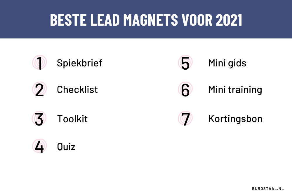 De meest effectieve lead magnets voor 2021