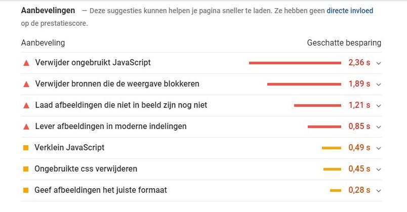 Schermafbeelding van de resultaten van de Google Core Web Vitals test tool - Overzicht van verbeterpunten