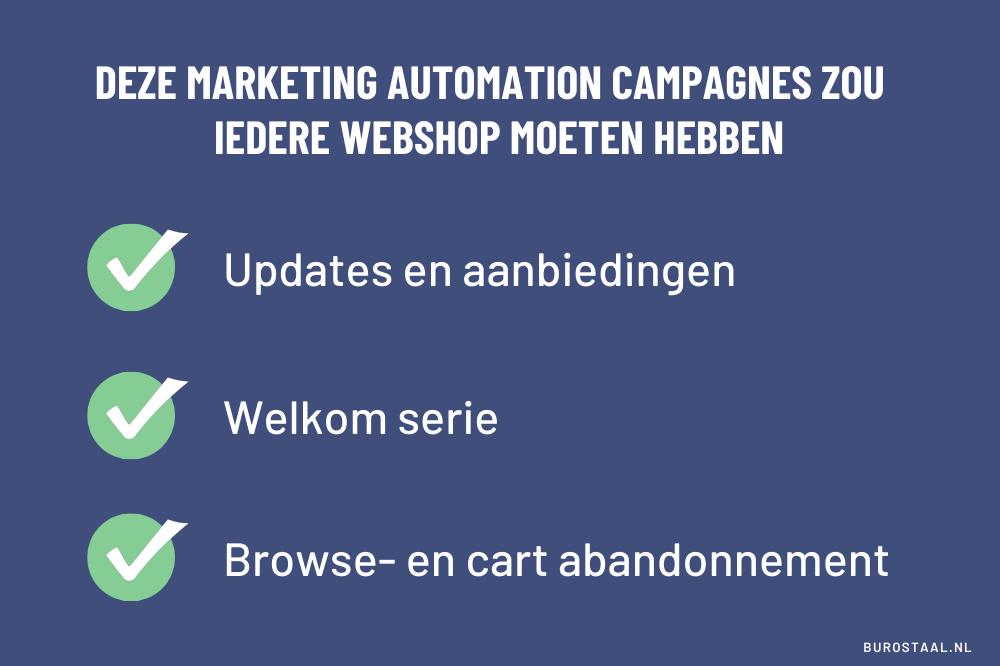 Deze marketing automation campagnes zou iedere webshop moeten hebben: updates en aanbiedingen, een welkom serie en browse abandonnement en cart abandonnement campagnes.
