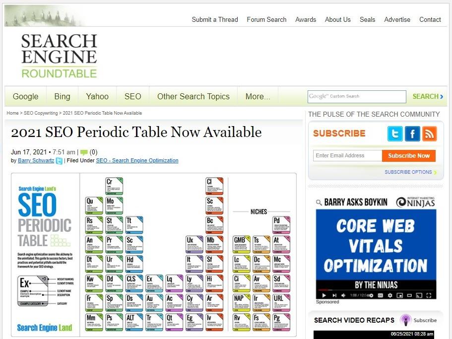 De 2021 SEO Periodic Table op de SEOroundtable.com websites in een artikel van Barry Schwartz